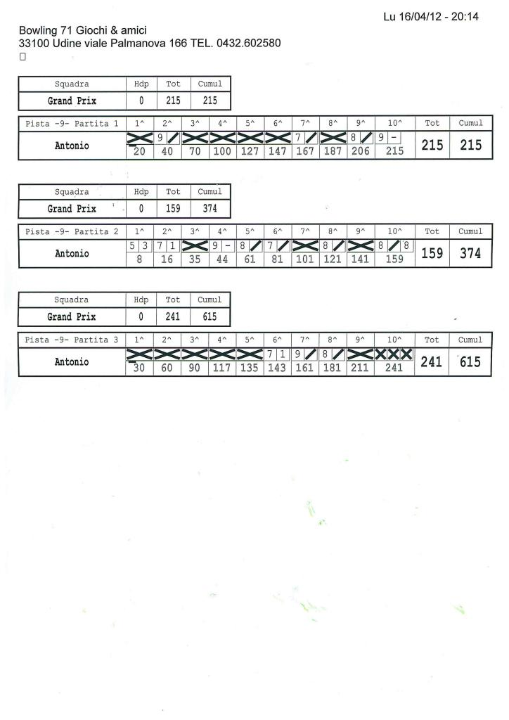 BOWLING 71 - Punteggi Super 1
