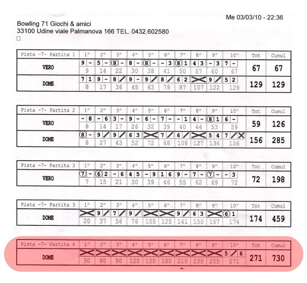 BOWLING 71 - Punteggi Super 3
